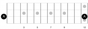 Bass Octave On the same string