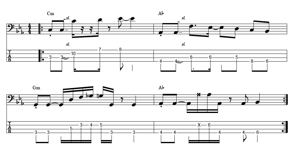 Pop Funk Bass Line In C Natural Minor