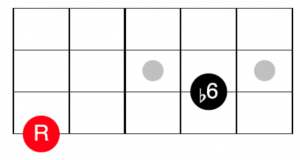 Interval - Minor 6th:Sharp Fifth