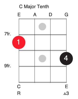 C Major tenth bass guitar chord voicing