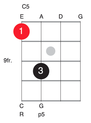 C5 Power Chord bass guitar chord voicing