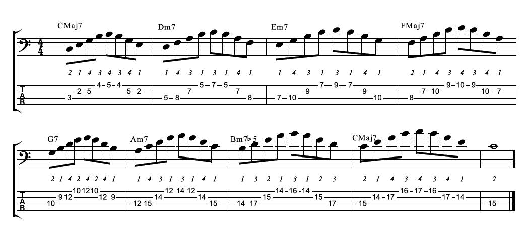 Killer musical sounding bass guitar exercise