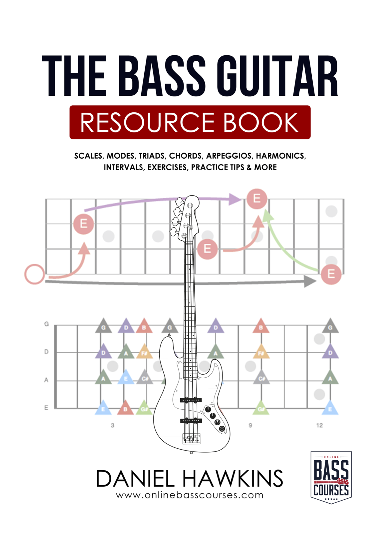 Bass Guitar Resources FREE ebook