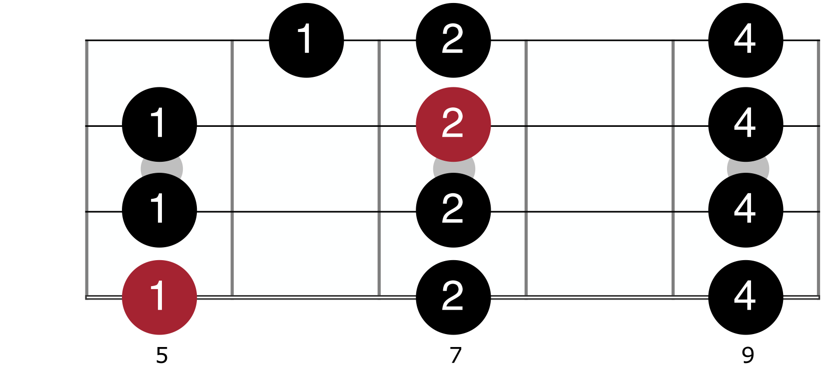 A Mixolydian For Bass Guitar - Starting with firs finger