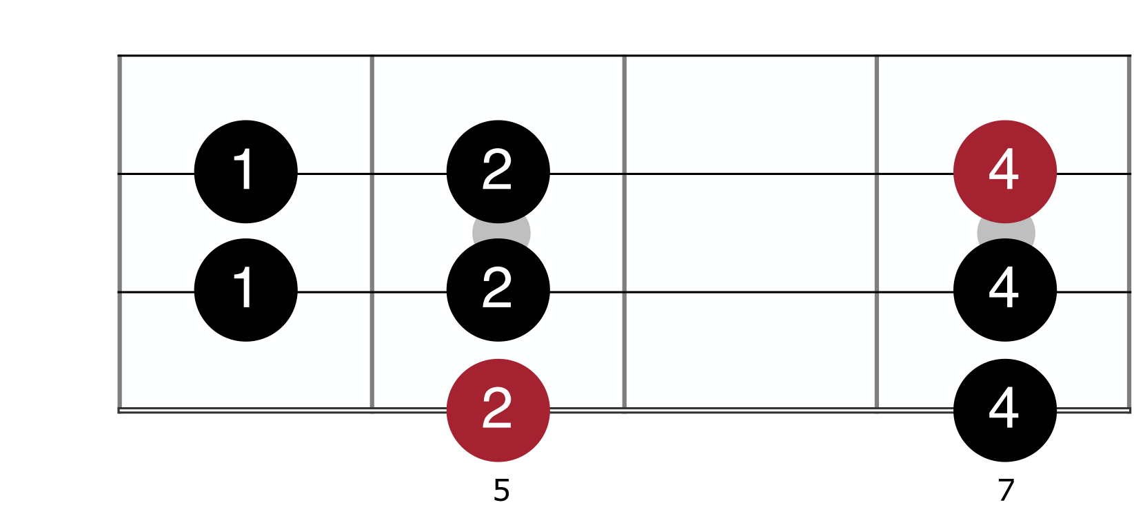 A Mixolydian For Bass Guitar - Starting with second finger
