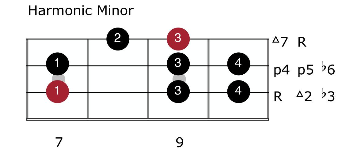 Harmonic Minor Mode 1 - Harmonic Minor