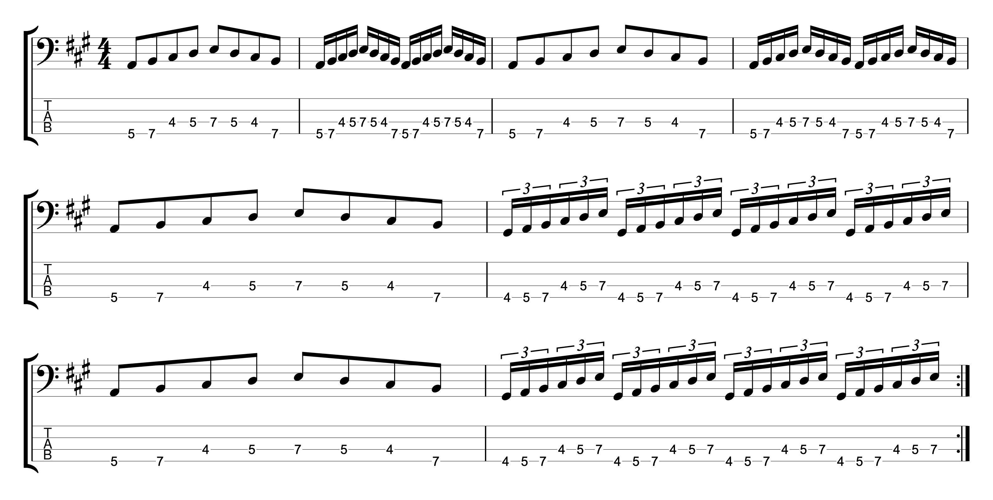 Speed Exercise For Bass Guitar